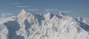 La station de tous les sommets